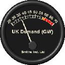 www.gridwatch.templar.co.uk